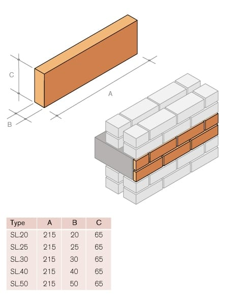 sl-brick-face-slip